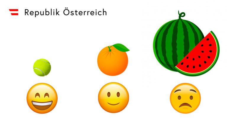 Trauriges Emoji neben Wassermelone